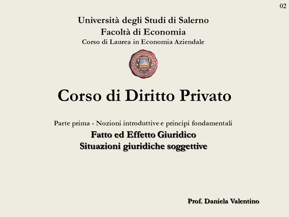 02 Università degli Studi di Salerno Facoltà di Economia Corso di Laurea in Economia Aziendale Prof. Daniela Valentino Corso di Diritto Privato Parte