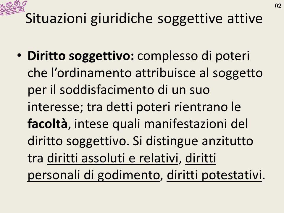02 Situazioni giuridiche soggettive attive Diritto soggettivo: complesso di poteri che l'ordinamento attribuisce al soggetto per il soddisfacimento di