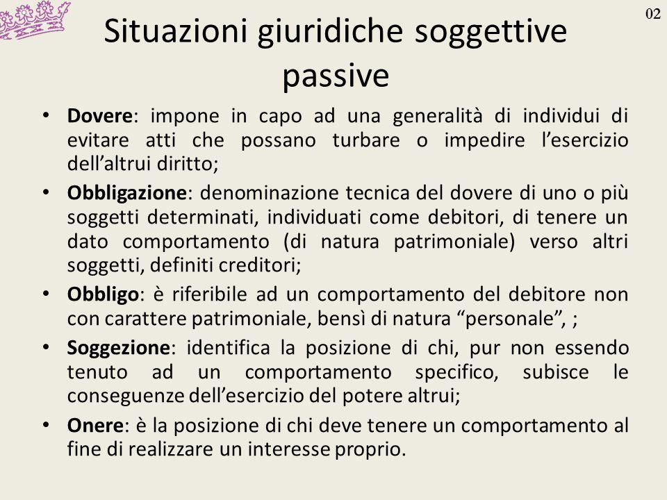 02 Situazioni giuridiche soggettive passive Dovere: impone in capo ad una generalità di individui di evitare atti che possano turbare o impedire l'ese