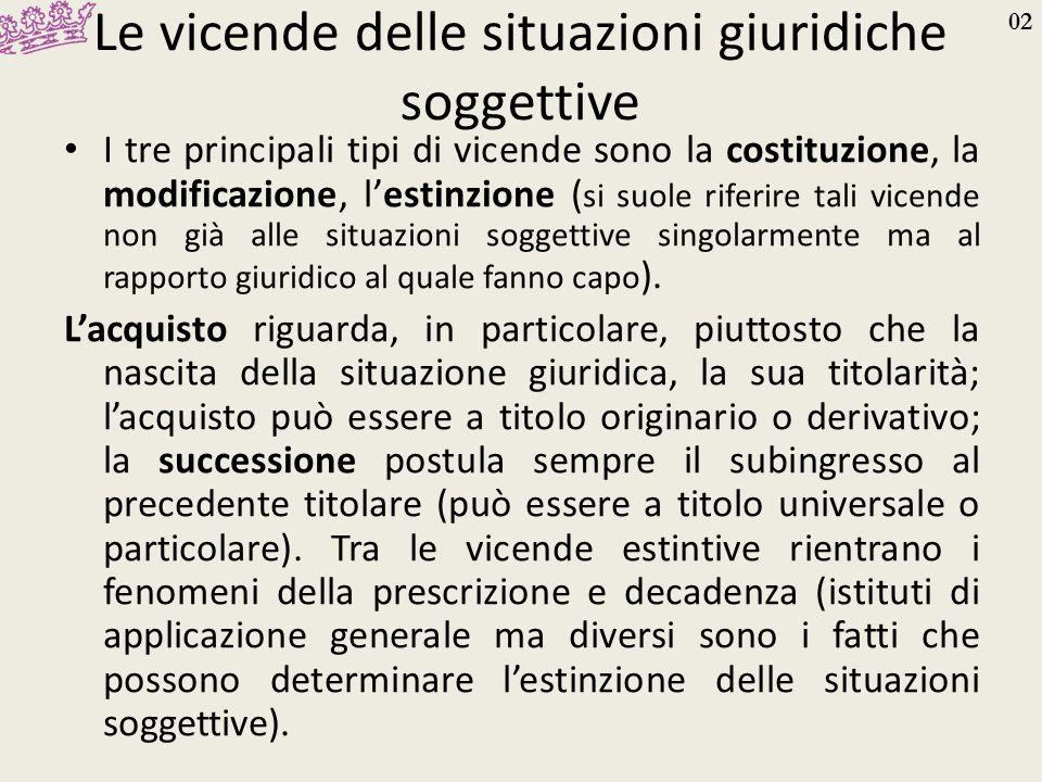 02 Le vicende delle situazioni giuridiche soggettive I tre principali tipi di vicende sono la costituzione, la modificazione, l'estinzione ( si suole