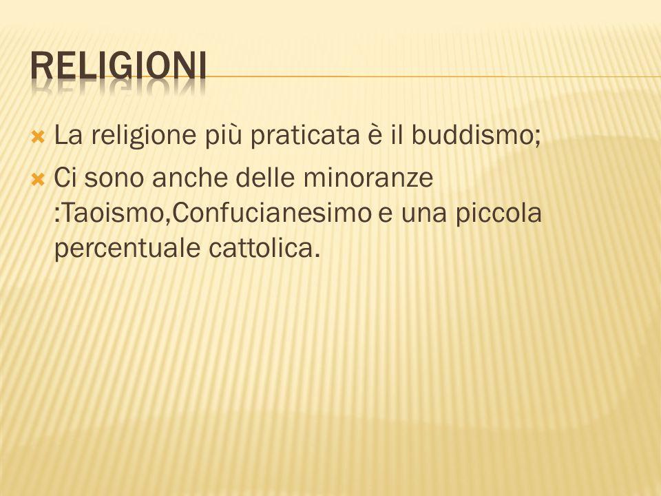  La religione più praticata è il buddismo;  Ci sono anche delle minoranze :Taoismo,Confucianesimo e una piccola percentuale cattolica.