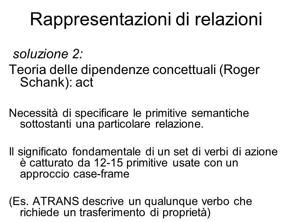 Rappresentazioni di relazioni soluzione 2: Teoria delle dipendenze concettuali (Roger Schank): act Necessità di specificare le primitive semantiche so