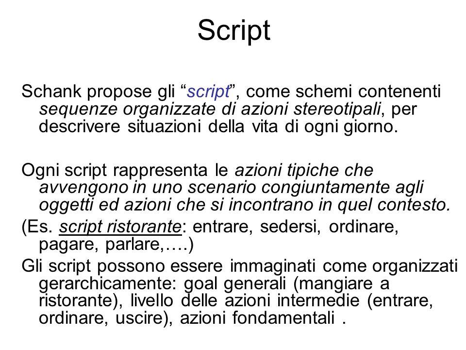 """Script Schank propose gli """"script"""", come schemi contenenti sequenze organizzate di azioni stereotipali, per descrivere situazioni della vita di ogni g"""