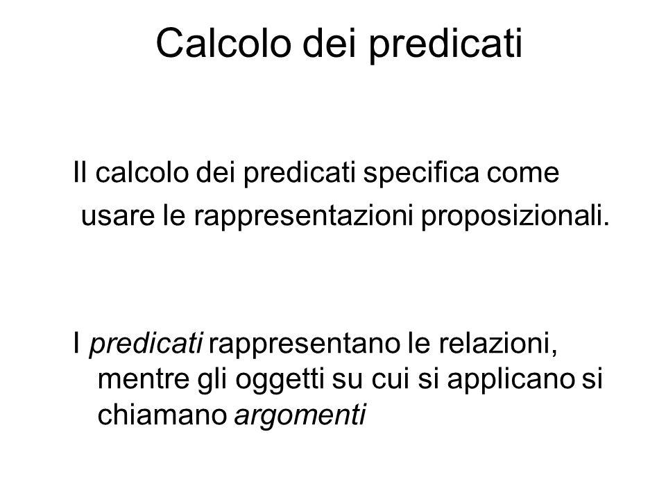Calcolo dei predicati Il calcolo dei predicati specifica come usare le rappresentazioni proposizionali. I predicati rappresentano le relazioni, mentre