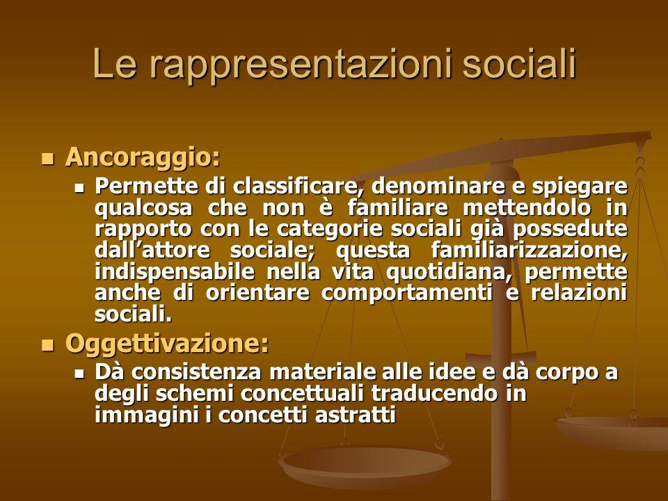 Le rappresentazioni sociali Ancoraggio: Ancoraggio: Permette di classificare, denominare e spiegare qualcosa che non è familiare mettendolo in rapport