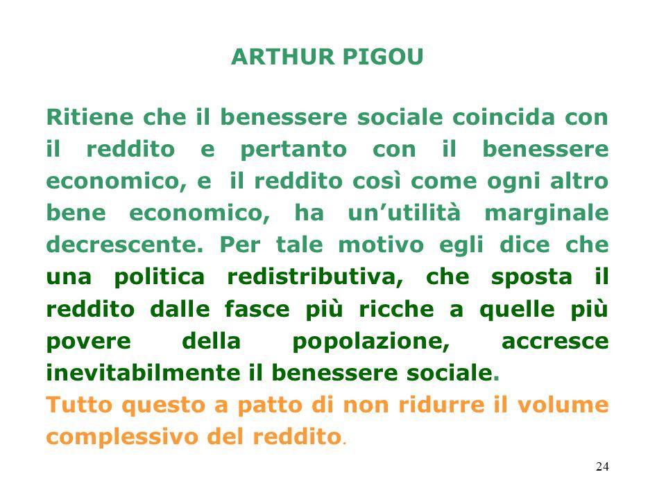 24 ARTHUR PIGOU Ritiene che il benessere sociale coincida con il reddito e pertanto con il benessere economico, e il reddito così come ogni altro bene economico, ha un'utilità marginale decrescente.