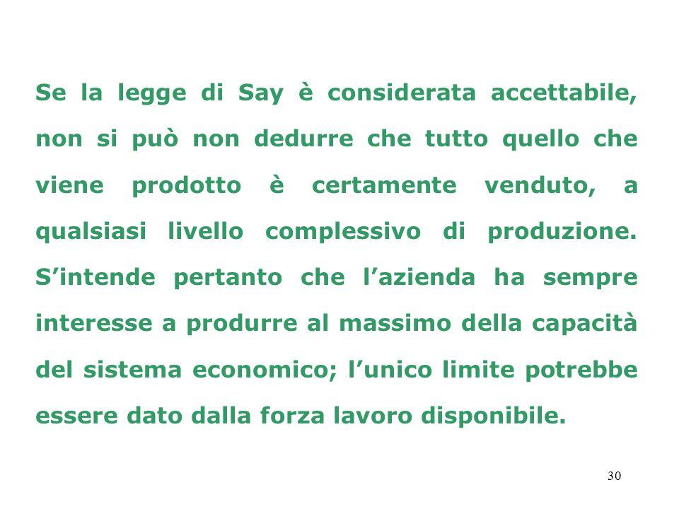 30 Se la legge di Say è considerata accettabile, non si può non dedurre che tutto quello che viene prodotto è certamente venduto, a qualsiasi livello complessivo di produzione.