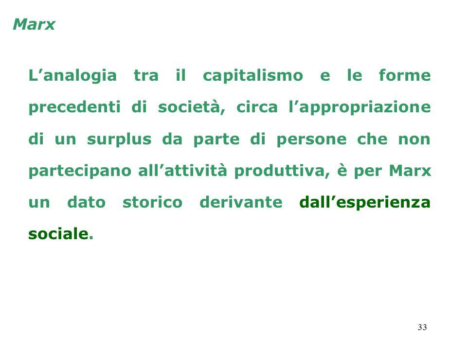 33 L'analogia tra il capitalismo e le forme precedenti di società, circa l'appropriazione di un surplus da parte di persone che non partecipano all'attività produttiva, è per Marx un dato storico derivante dall'esperienza sociale.