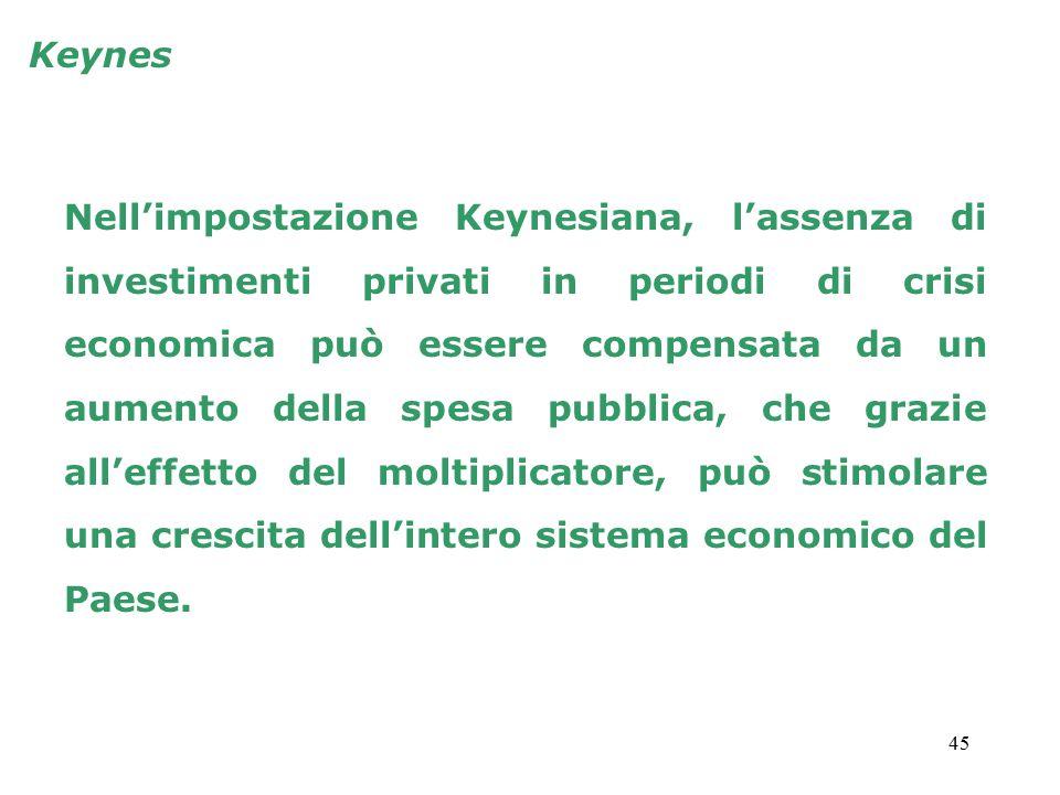 45 Keynes Nell'impostazione Keynesiana, l'assenza di investimenti privati in periodi di crisi economica può essere compensata da un aumento della spesa pubblica, che grazie all'effetto del moltiplicatore, può stimolare una crescita dell'intero sistema economico del Paese.