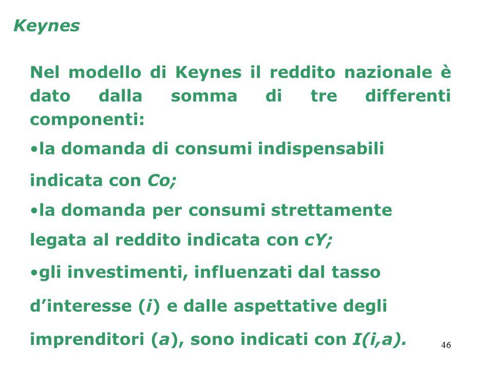 46 Keynes Nel modello di Keynes il reddito nazionale è dato dalla somma di tre differenti componenti: la domanda di consumi indispensabili indicata con Co; la domanda per consumi strettamente legata al reddito indicata con cY; gli investimenti, influenzati dal tasso d'interesse (i) e dalle aspettative degli imprenditori (a), sono indicati con I(i,a).