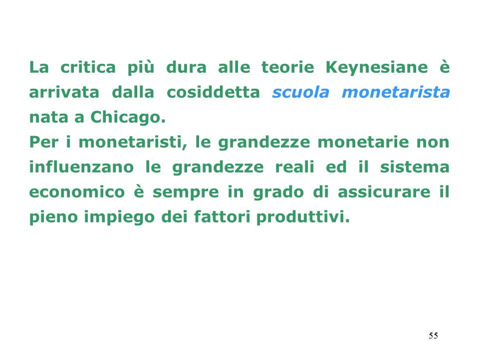55 La critica più dura alle teorie Keynesiane è arrivata dalla cosiddetta scuola monetarista nata a Chicago. Per i monetaristi, le grandezze monetarie