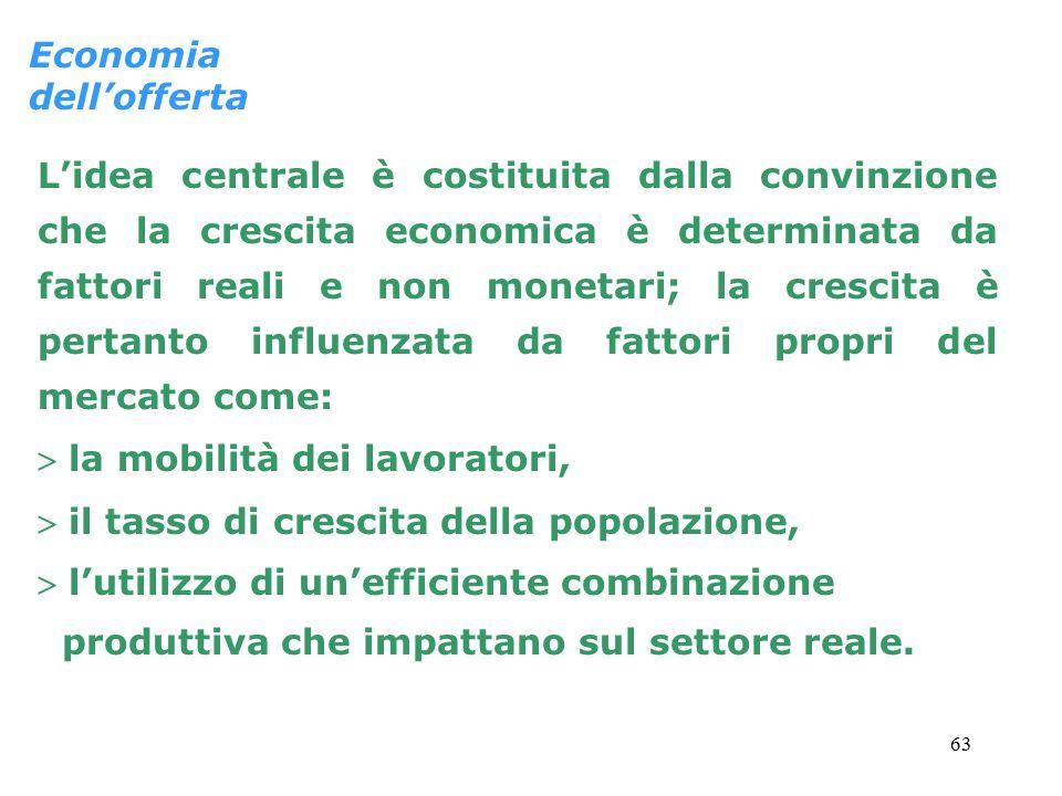 63 L'idea centrale è costituita dalla convinzione che la crescita economica è determinata da fattori reali e non monetari; la crescita è pertanto infl