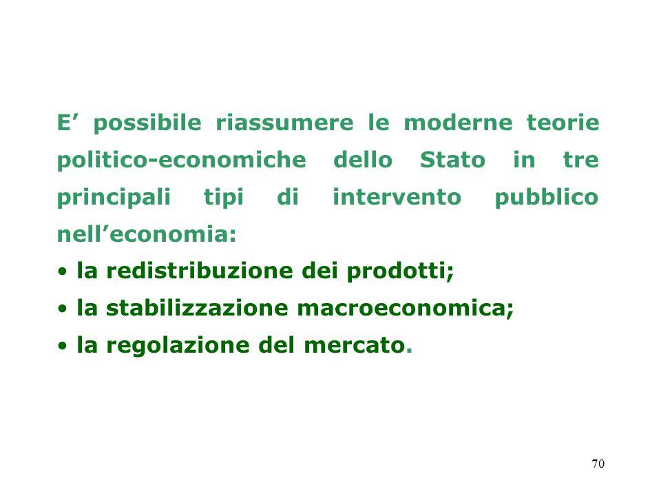 70 E' possibile riassumere le moderne teorie politico-economiche dello Stato in tre principali tipi di intervento pubblico nell'economia: la redistribuzione dei prodotti; la stabilizzazione macroeconomica; la regolazione del mercato.