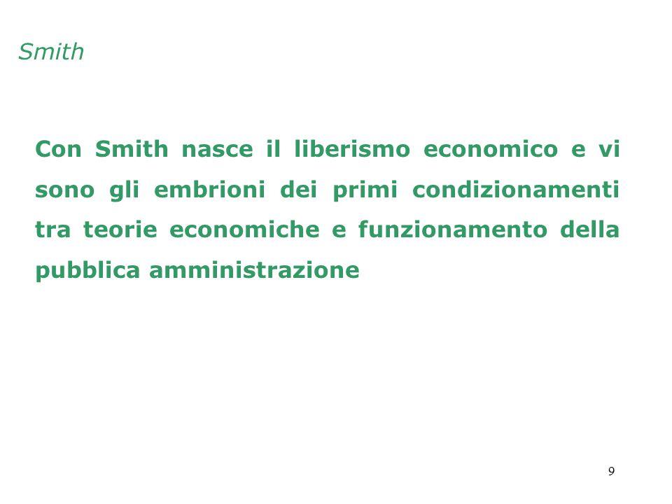 9 Con Smith nasce il liberismo economico e vi sono gli embrioni dei primi condizionamenti tra teorie economiche e funzionamento della pubblica amministrazione Smith