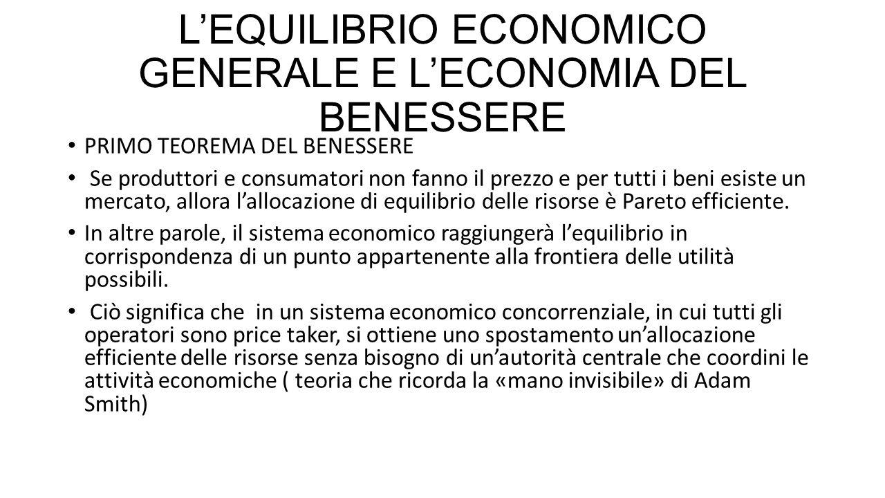 L'EQUILIBRIO ECONOMICO GENERALE E L'ECONOMIA DEL BENESSERE PRIMO TEOREMA DEL BENESSERE Se produttori e consumatori non fanno il prezzo e per tutti i b