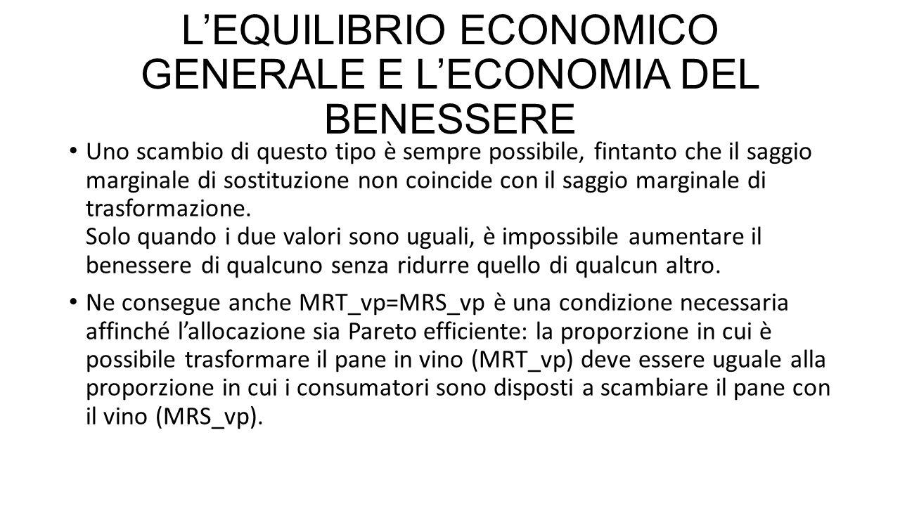 L'EQUILIBRIO ECONOMICO GENERALE E L'ECONOMIA DEL BENESSERE Uno scambio di questo tipo è sempre possibile, fintanto che il saggio marginale di sostituz