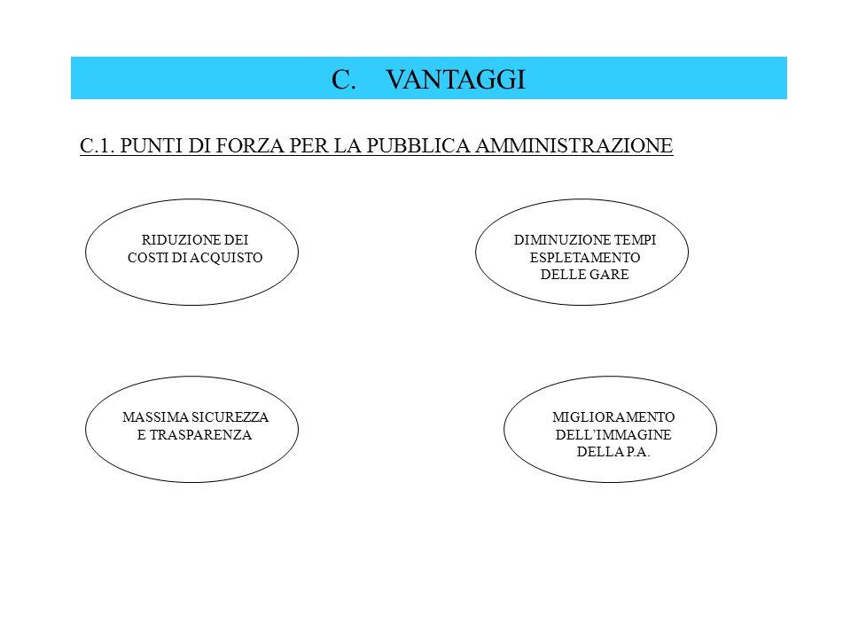 C. VANTAGGI C.1.