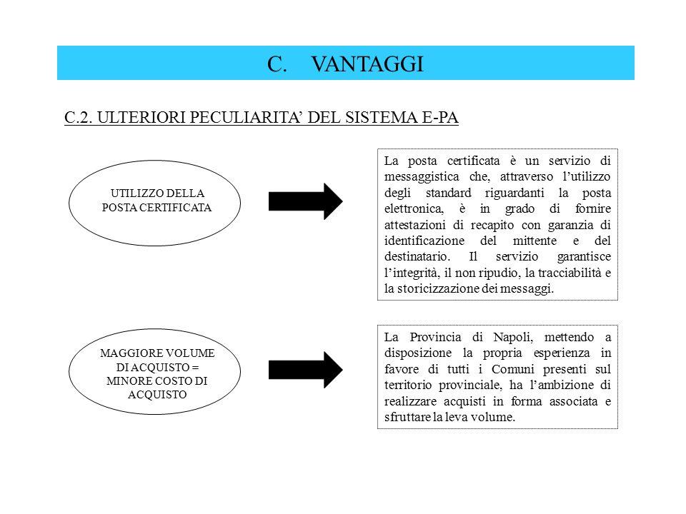 C. VANTAGGI C.2.