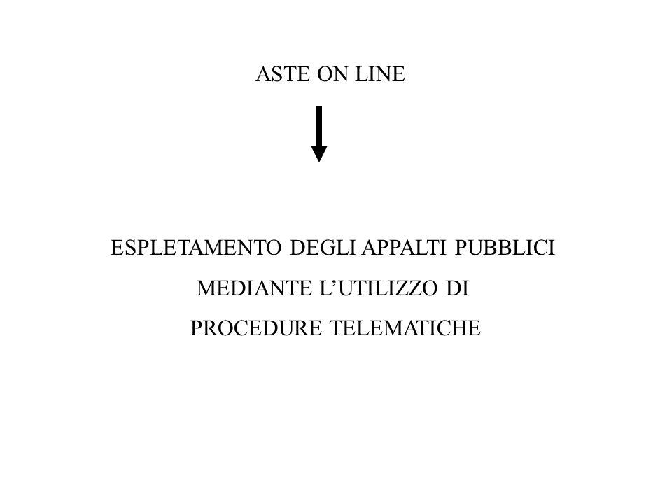 ASTE ON LINE ESPLETAMENTO DEGLI APPALTI PUBBLICI MEDIANTE L'UTILIZZO DI PROCEDURE TELEMATICHE