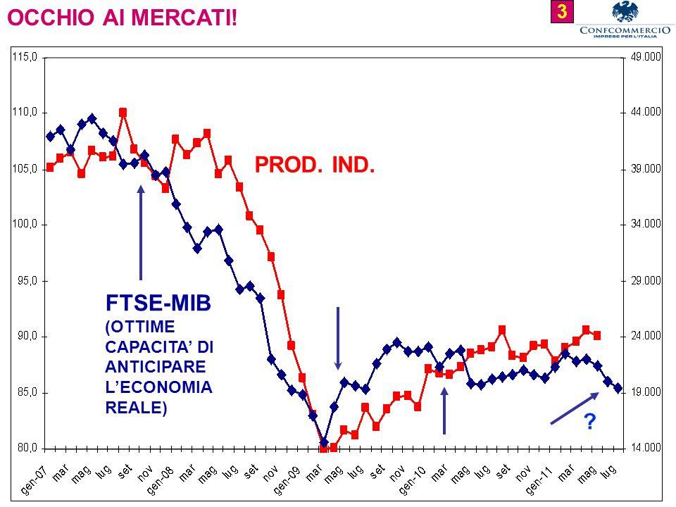 3 OCCHIO AI MERCATI! FTSE-MIB (OTTIME CAPACITA' DI ANTICIPARE L'ECONOMIA REALE) PROD. IND.