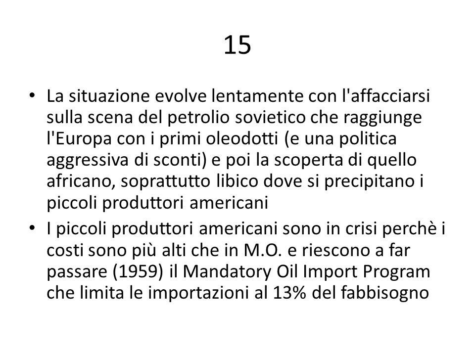 15 La situazione evolve lentamente con l'affacciarsi sulla scena del petrolio sovietico che raggiunge l'Europa con i primi oleodotti (e una politica a