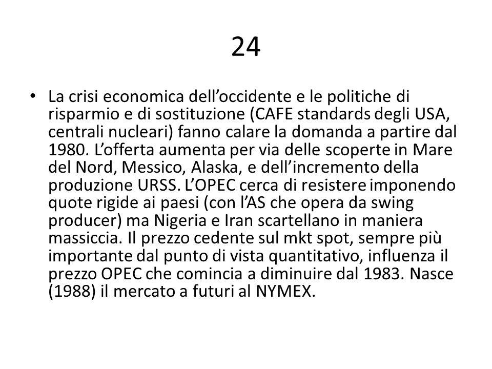 24 La crisi economica dell'occidente e le politiche di risparmio e di sostituzione (CAFE standards degli USA, centrali nucleari) fanno calare la domanda a partire dal 1980.