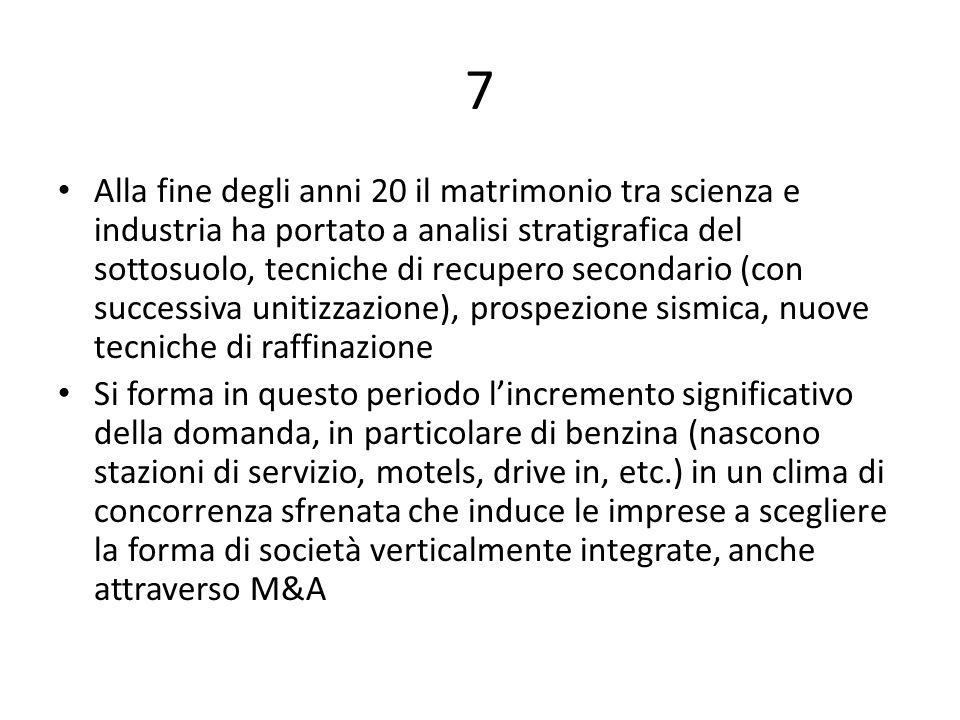 7 Alla fine degli anni 20 il matrimonio tra scienza e industria ha portato a analisi stratigrafica del sottosuolo, tecniche di recupero secondario (co