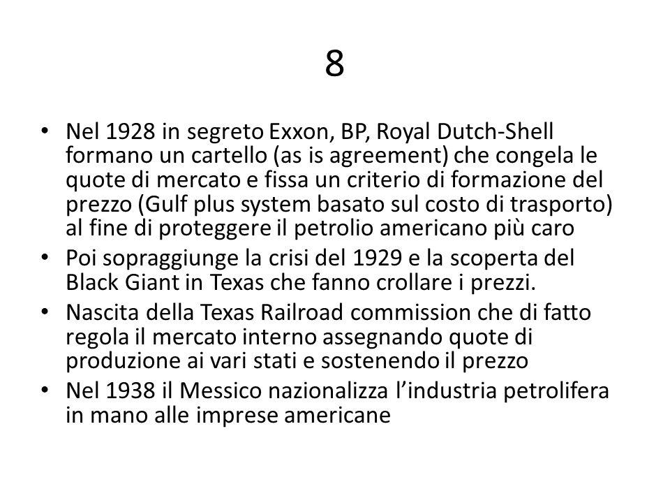 8 Nel 1928 in segreto Exxon, BP, Royal Dutch-Shell formano un cartello (as is agreement) che congela le quote di mercato e fissa un criterio di formazione del prezzo (Gulf plus system basato sul costo di trasporto) al fine di proteggere il petrolio americano più caro Poi sopraggiunge la crisi del 1929 e la scoperta del Black Giant in Texas che fanno crollare i prezzi.