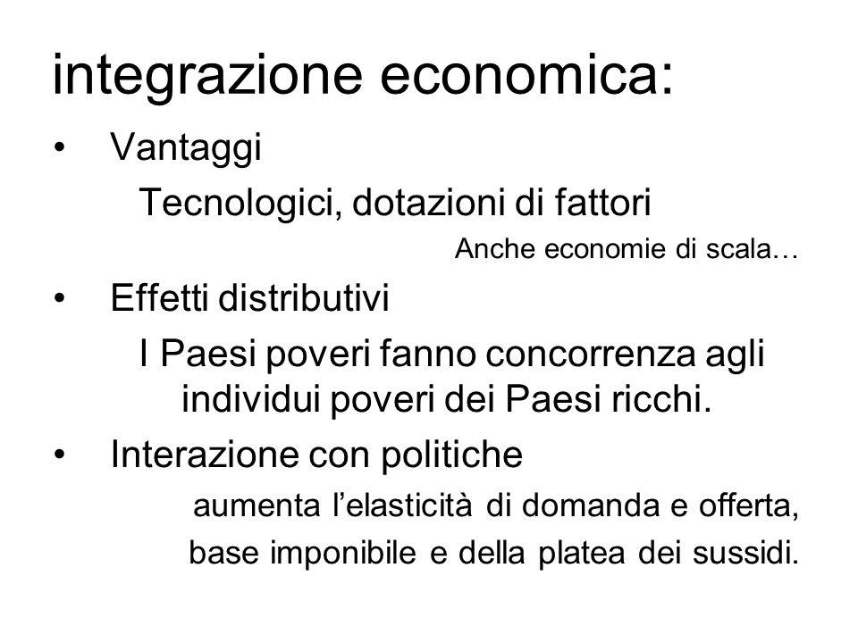 integrazione economica: Vantaggi Tecnologici, dotazioni di fattori Anche economie di scala… Effetti distributivi I Paesi poveri fanno concorrenza agli individui poveri dei Paesi ricchi.