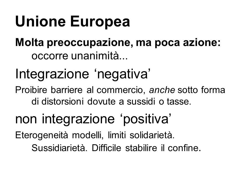 Unione Europea Molta preoccupazione, ma poca azione: occorre unanimità...
