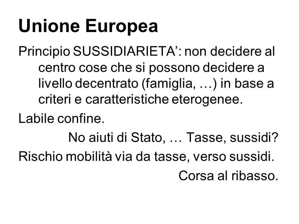 Unione Europea Principio SUSSIDIARIETA': non decidere al centro cose che si possono decidere a livello decentrato (famiglia, …) in base a criteri e caratteristiche eterogenee.