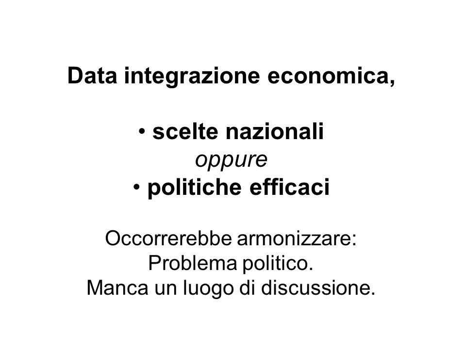 Data integrazione economica, scelte nazionali oppure politiche efficaci Occorrerebbe armonizzare: Problema politico.