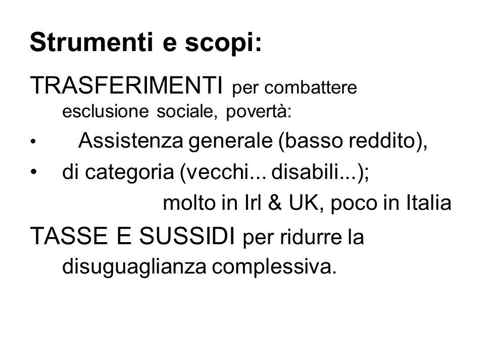 Strumenti e scopi: TRASFERIMENTI per combattere esclusione sociale, povertà: Assistenza generale (basso reddito), di categoria (vecchi...