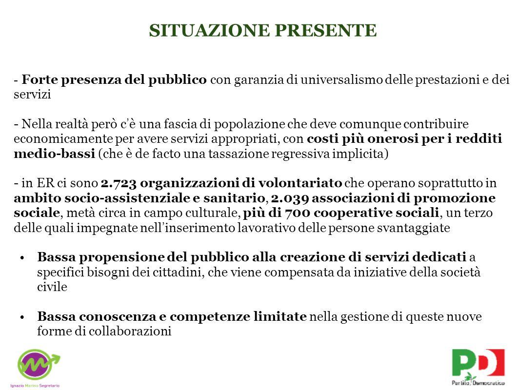 SITUAZIONE PRESENTE - Forte presenza del pubblico con garanzia di universalismo delle prestazioni e dei servizi - Nella realtà però c ' è una fascia d