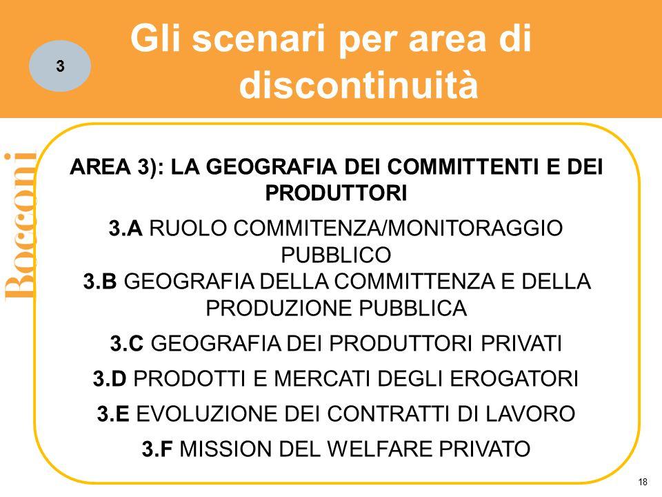 Gli scenari per area di discontinuità 18 AREA 3): LA GEOGRAFIA DEI COMMITTENTI E DEI PRODUTTORI 3.A RUOLO COMMITENZA/MONITORAGGIO PUBBLICO 3.B GEOGRAF