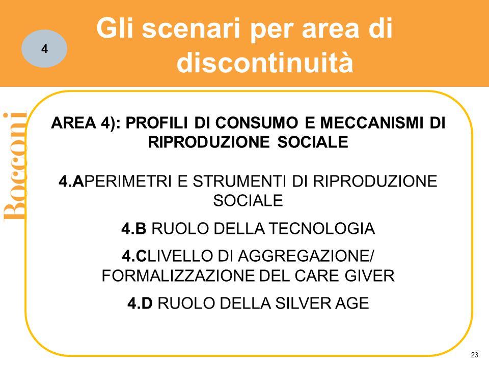 Gli scenari per area di discontinuità 23 AREA 4): PROFILI DI CONSUMO E MECCANISMI DI RIPRODUZIONE SOCIALE 4.APERIMETRI E STRUMENTI DI RIPRODUZIONE SOC