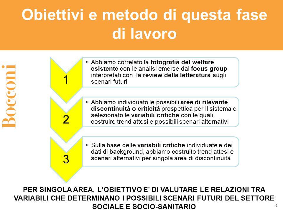 Obiettivi e metodo di questa fase di lavoro 3 1 Abbiamo correlato la fotografia del welfare esistente con le analisi emerse dai focus group interpreta