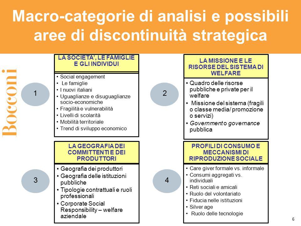 Macro-categorie di analisi e possibili aree di discontinuità strategica 6 1 PROFILI DI CONSUMO E MECCANISMI DI RIPRODUZIONE SOCIALE Care giver formale