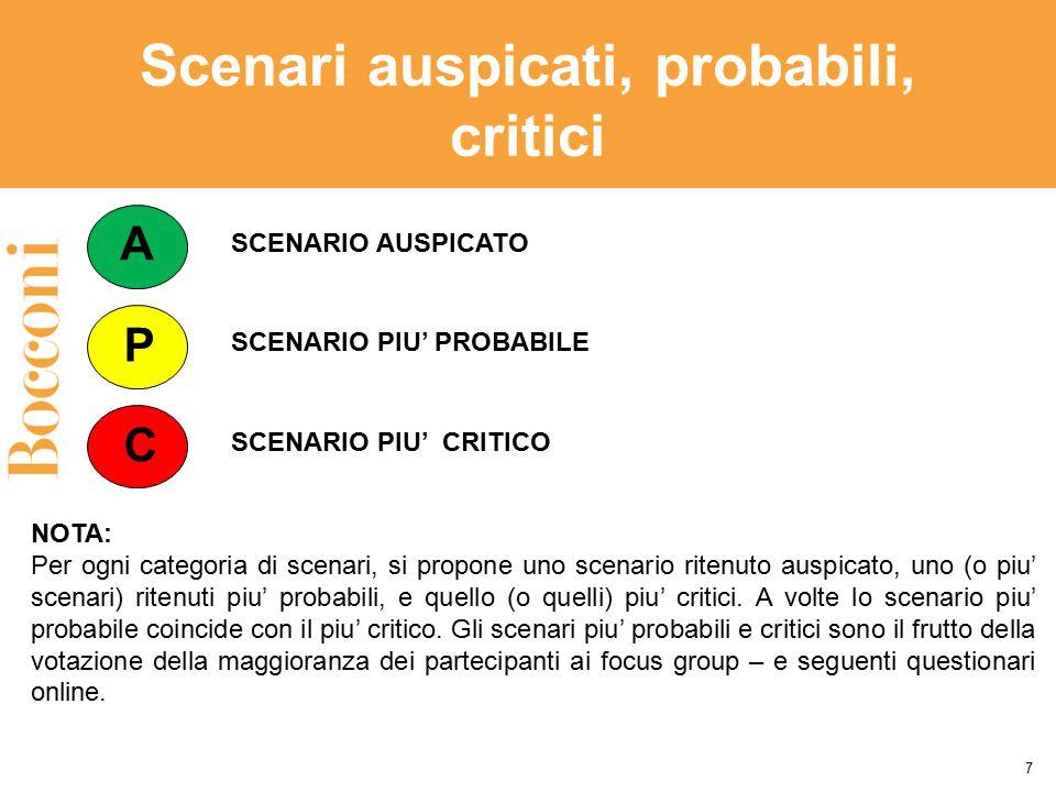 Scenari auspicati, probabili, critici 7 A P C SCENARIO AUSPICATO SCENARIO PIU' PROBABILE SCENARIO PIU' CRITICO NOTA: Per ogni categoria di scenari, si