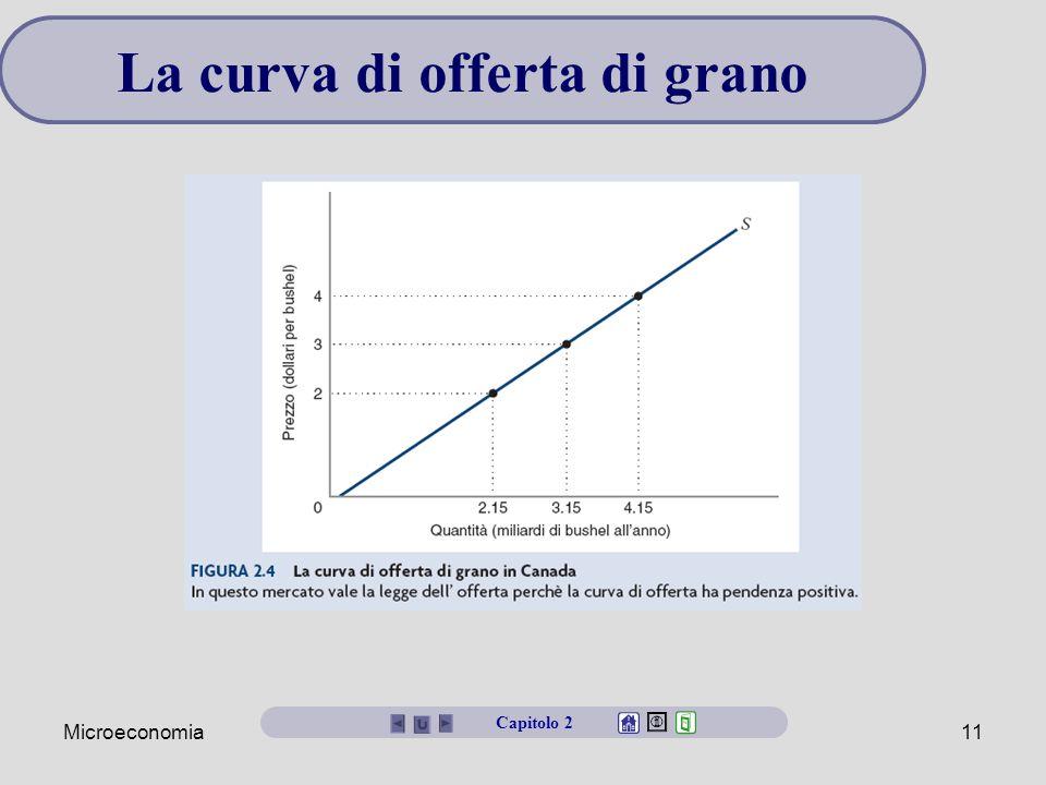 Microeconomia11 La curva di offerta di grano Capitolo 2