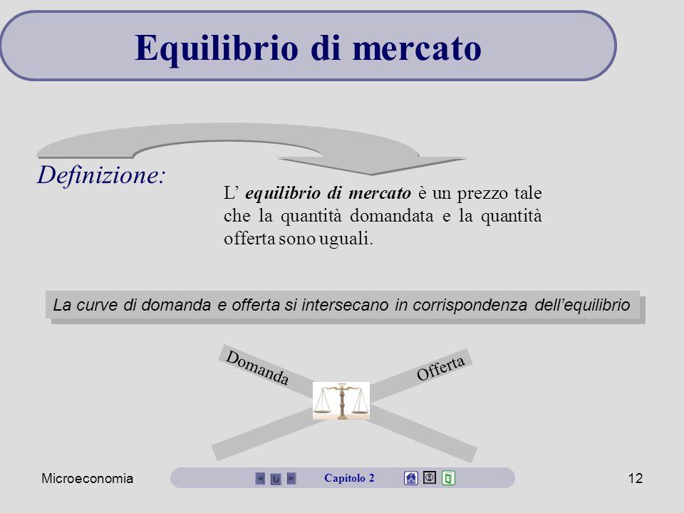 Microeconomia12 Equilibrio di mercato L' equilibrio di mercato è un prezzo tale che la quantità domandata e la quantità offerta sono uguali. La curve