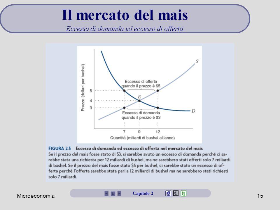 Microeconomia15 Il mercato del mais Eccesso di domanda ed eccesso di offerta Capitolo 2