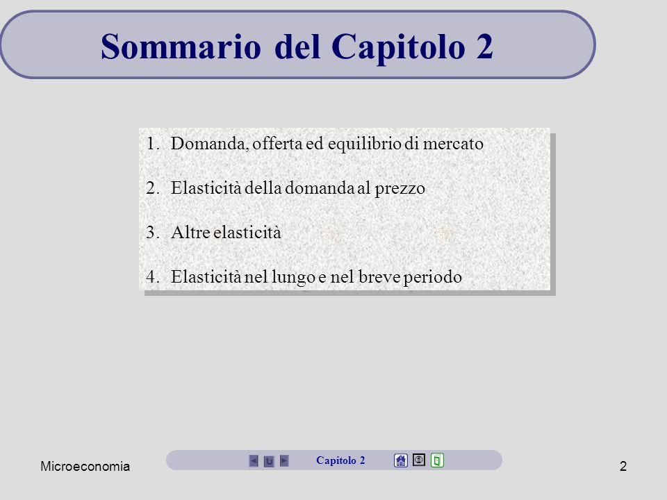 Microeconomia2 Sommario del Capitolo 2 1.Domanda, offerta ed equilibrio di mercato 2.Elasticità della domanda al prezzo 3.Altre elasticità 4.Elasticit