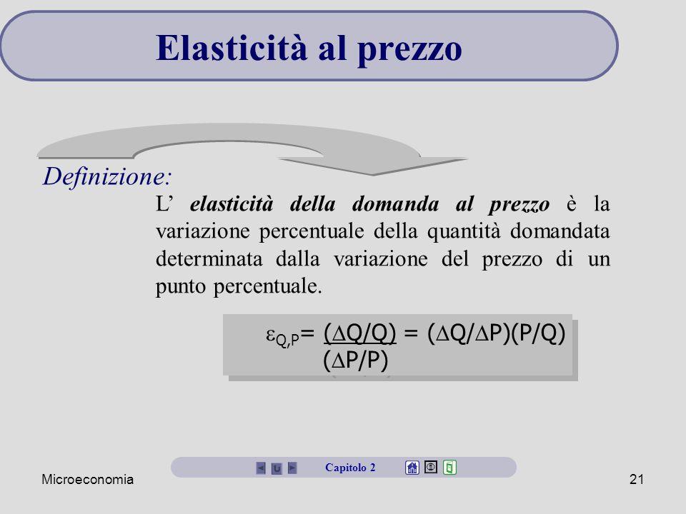 Microeconomia21 Elasticità al prezzo L' elasticità della domanda al prezzo è la variazione percentuale della quantità domandata determinata dalla vari