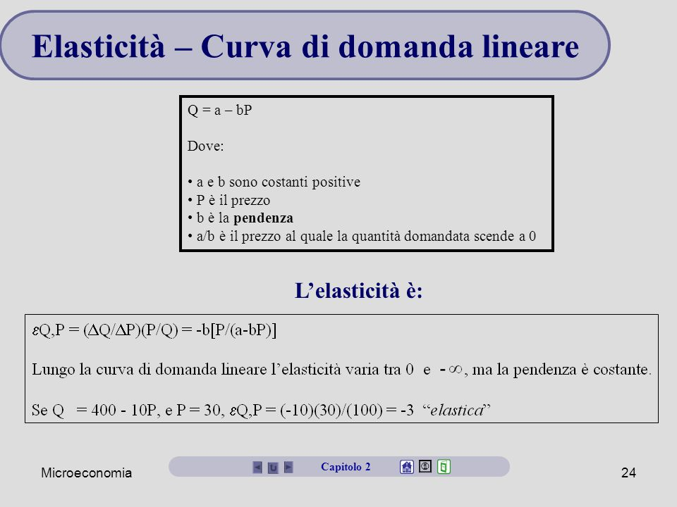 Microeconomia24 Elasticità – Curva di domanda lineare Q = a – bP Dove: a e b sono costanti positive P è il prezzo b è la pendenza a/b è il prezzo al q