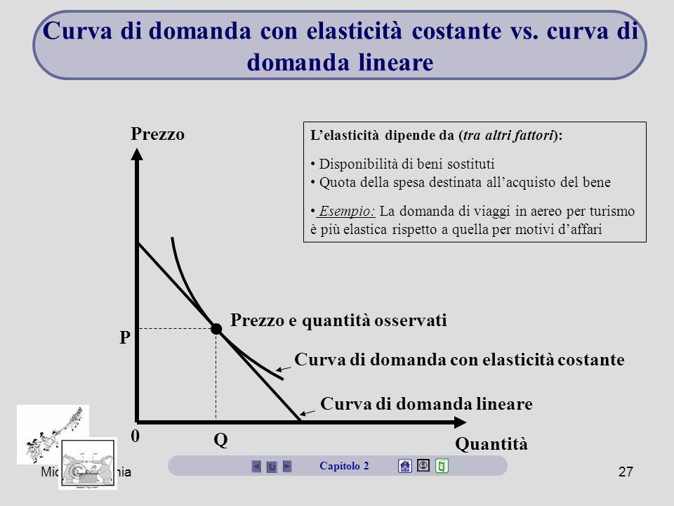 Microeconomia27 Curva di domanda con elasticità costante vs. curva di domanda lineare Quantità Prezzo 0 Q P Prezzo e quantità osservati Curva di doman