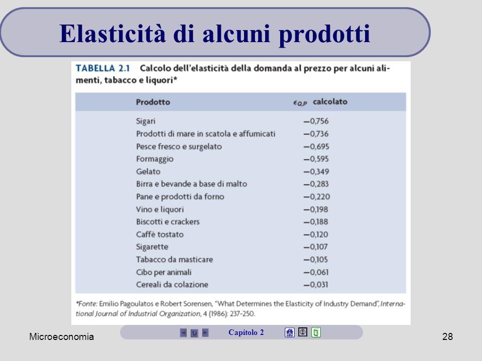 Microeconomia28 Elasticità di alcuni prodotti Capitolo 2