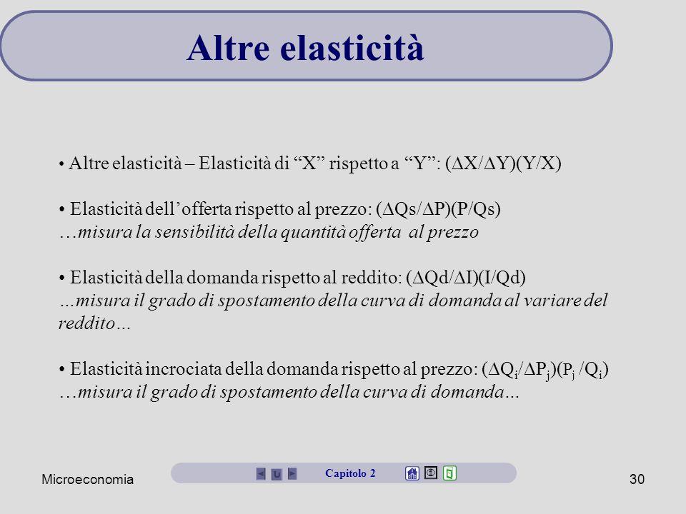 """Microeconomia30 Altre elasticità Capitolo 2 Altre elasticità – Elasticità di """"X"""" rispetto a """"Y"""": (  X/  Y)(Y/X) Elasticità dell'offerta rispetto al"""