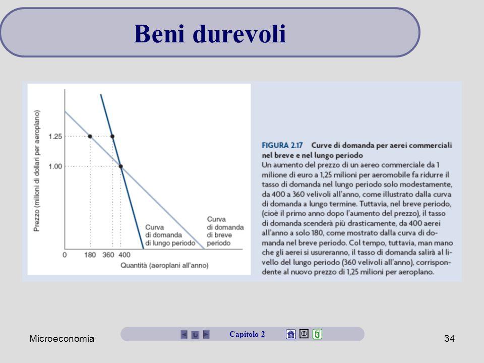 Microeconomia34 Beni durevoli Capitolo 2