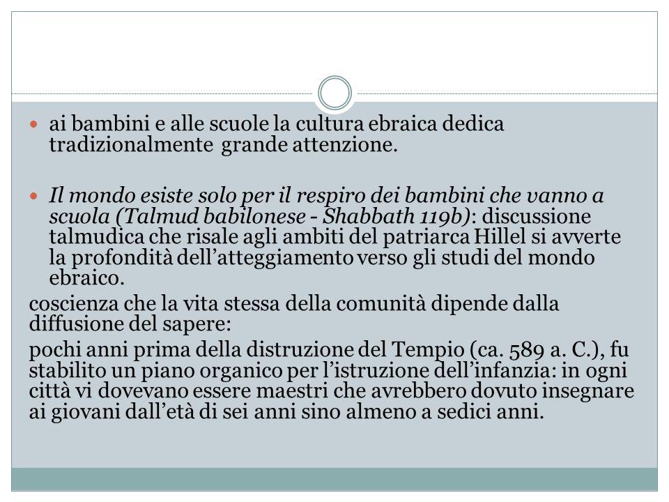 A Verona, troviamo Hillel ben Shemuel, che traduce dall'arabo testi cristiani.